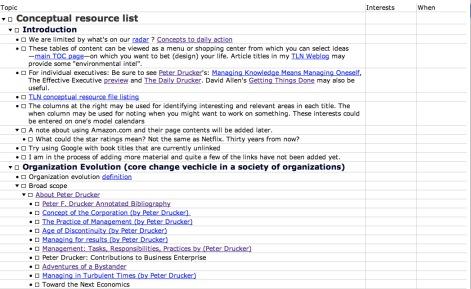 conceptual resource worksheet