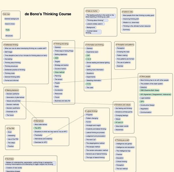 de-bono's-thinking-course-600