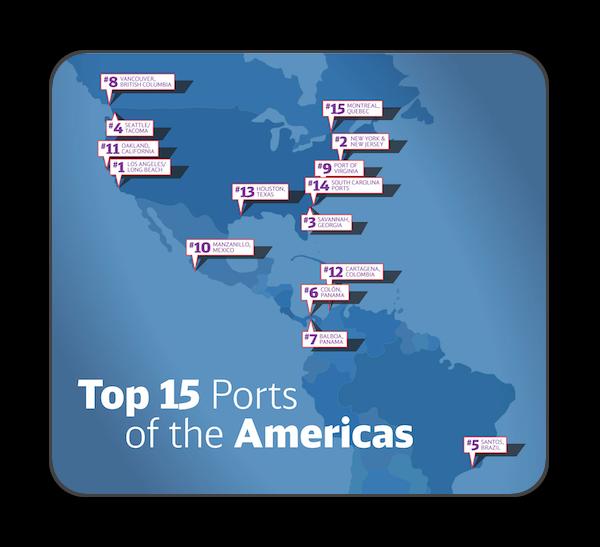 ports-top-americas-600w