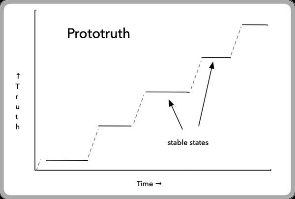 prototruth-pict