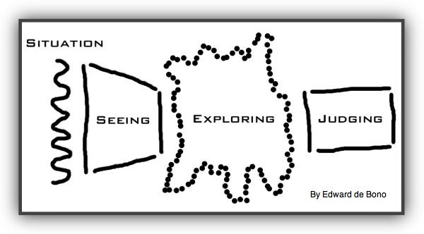 situation explore judge