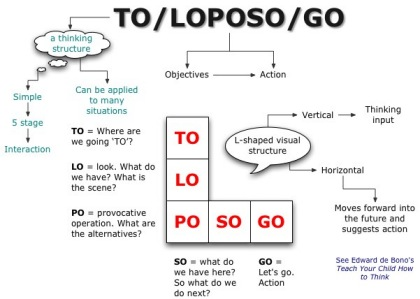 TO/LOPOSO/GO